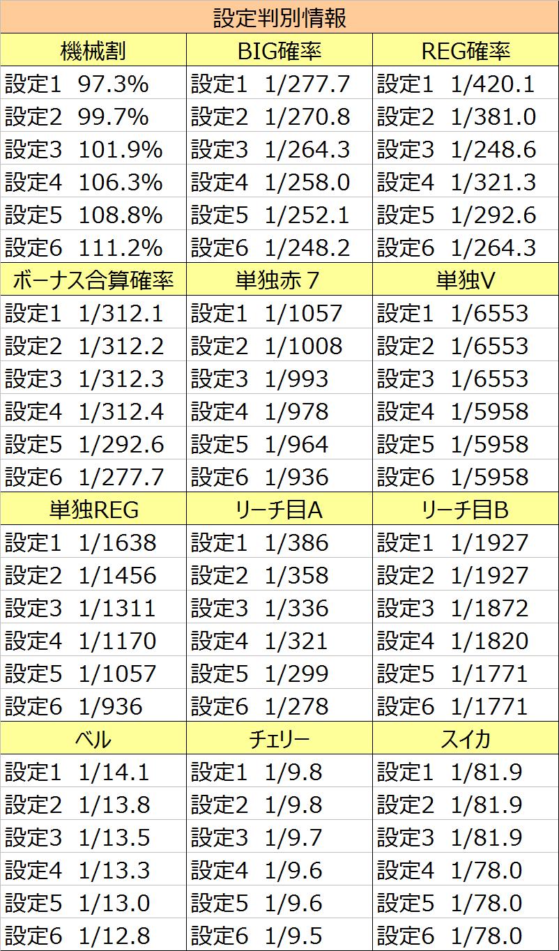 サンダーV子役確率02