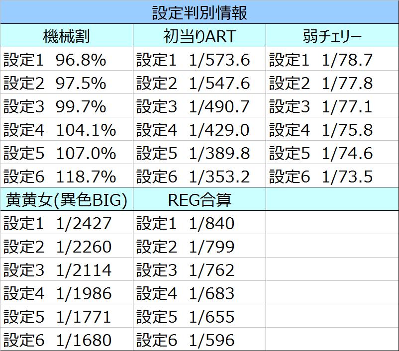 スカイガールズ2子役確率02