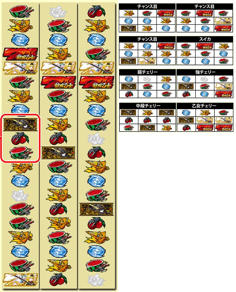 戦国乙女リール図01