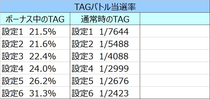 鉄拳3エンジェル TAGバトル