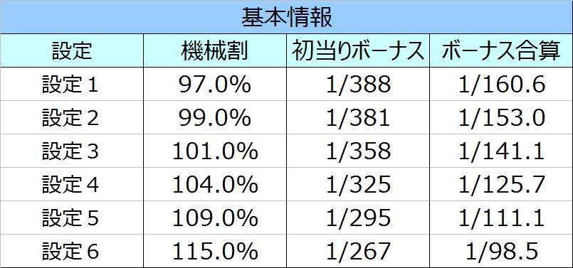 キンパル基本情報01