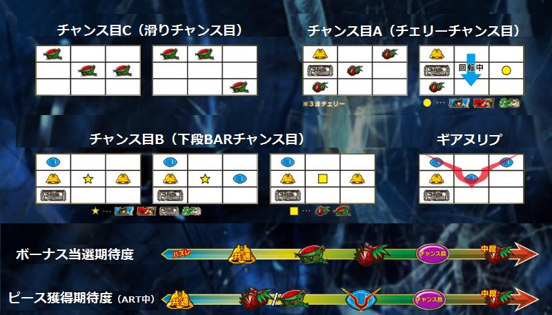 コードギアスチャンス役図01