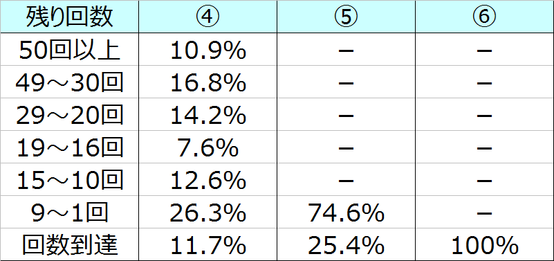 テラフォーマーズセリフ出現率02