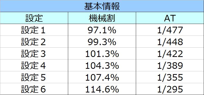 秘宝伝THELAST基本情報01