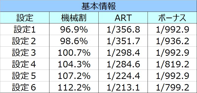 %e5%a4%a9%e4%b8%8b%e5%b8%83%e6%ad%a63%e5%9f%ba%e6%9c%ac%e6%83%85%e5%a0%b1