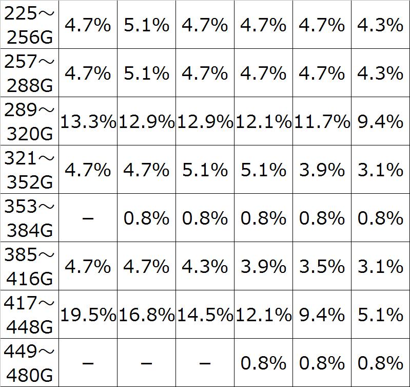 ルパン三世消されたルパンCZ天井選択率02