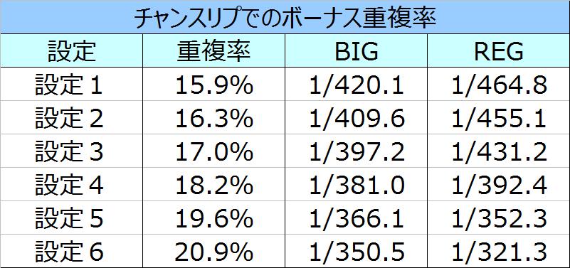 %e3%82%b9%e3%83%bc%e3%83%91%e3%83%bc%e6%b5%b7%e7%89%a9%e8%aa%9ein%e6%b2%96%e7%b8%84%e3%83%81%e3%83%a3%e3%83%b3%e3%82%b9%e3%83%aa%e3%83%97%e9%87%8d%e8%a4%87