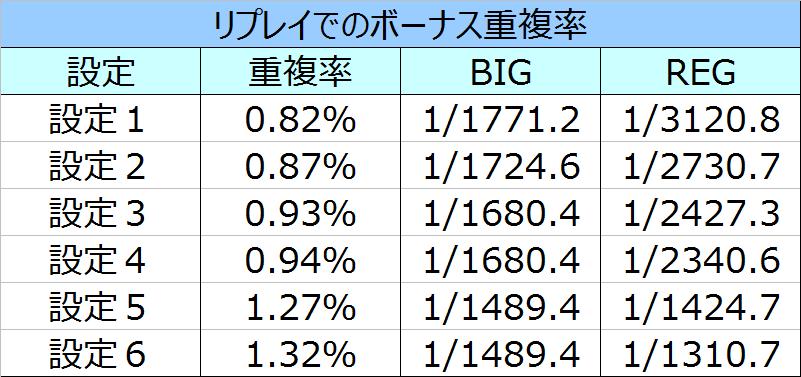 %e3%82%b9%e3%83%bc%e3%83%91%e3%83%bc%e6%b5%b7%e7%89%a9%e8%aa%9ein%e6%b2%96%e7%b8%84%e3%83%aa%e3%83%97%e9%87%8d%e8%a4%87