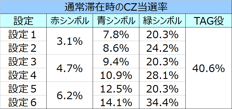 %e3%83%87%e3%83%83%e3%83%89%e3%82%aa%e3%82%a2%e3%82%a2%e3%83%a9%e3%82%a4%e3%83%96%ef%bc%95%e9%80%9a%e5%b8%b8cz