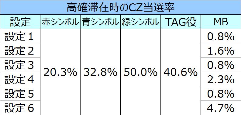 %e3%83%87%e3%83%83%e3%83%89%e3%82%aa%e3%82%a2%e3%82%a2%e3%83%a9%e3%82%a4%e3%83%96%ef%bc%95%e9%ab%98%e7%a2%bacz