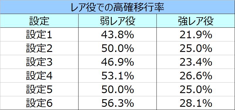 %e3%83%87%e3%83%93%e3%83%ab%e3%83%a1%e3%82%a4%e3%82%af%e3%83%a9%e3%82%a4%e3%82%af%e3%83%ad%e3%82%b9%e9%ab%98%e7%a2%ba%e7%a7%bb%e8%a1%8c%e7%8e%87