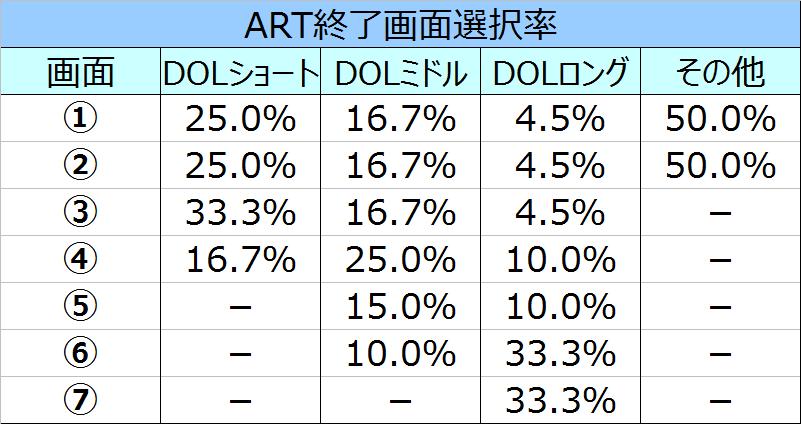 %e3%83%87%e3%83%93%e3%83%ab%e3%83%a1%e3%82%a4%e3%82%af%e3%83%a9%e3%82%a4%e3%82%af%e3%83%ad%e3%82%b9art%e7%b5%82%e4%ba%86%e7%94%bb%e9%9d%a2%e9%81%b8%e6%8a%9e%e7%8e%87