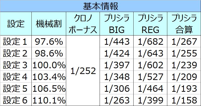 %e3%83%97%e3%83%aa%e3%82%b7%e3%83%a9%e3%81%a8%e9%ad%94%e6%b3%95%e3%81%ae%e6%9c%ac%e5%9f%ba%e6%9c%ac%e6%83%85%e5%a0%b1