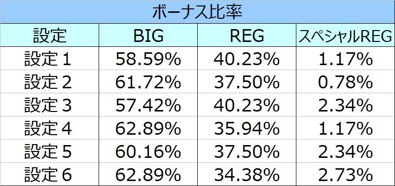 %e3%83%a1%e3%82%bf%e3%83%ab%e3%82%ae%e3%82%a2%e3%82%bd%e3%83%aa%e3%83%83%e3%83%89%e3%83%9c%e3%83%bc%e3%83%8a%e3%82%b9%e6%af%94%e7%8e%87