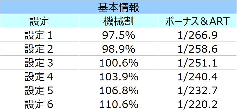 %e3%83%a1%e3%82%bf%e3%83%ab%e3%82%ae%e3%82%a2%e3%82%bd%e3%83%aa%e3%83%83%e3%83%89%e5%9f%ba%e6%9c%ac%e6%83%85%e5%a0%b101