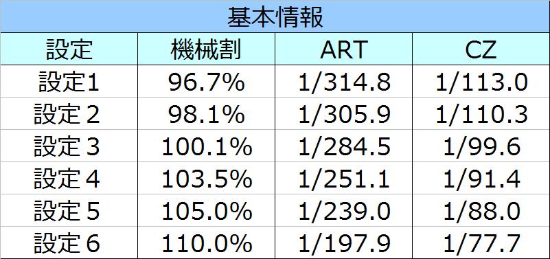 %e3%83%ad%e3%82%b9%e3%83%88%e3%83%97%e3%83%a9%e3%83%8d%e3%83%83%e3%83%88%ef%bc%92%e5%9f%ba%e6%9c%ac%e6%83%85%e5%a0%b1