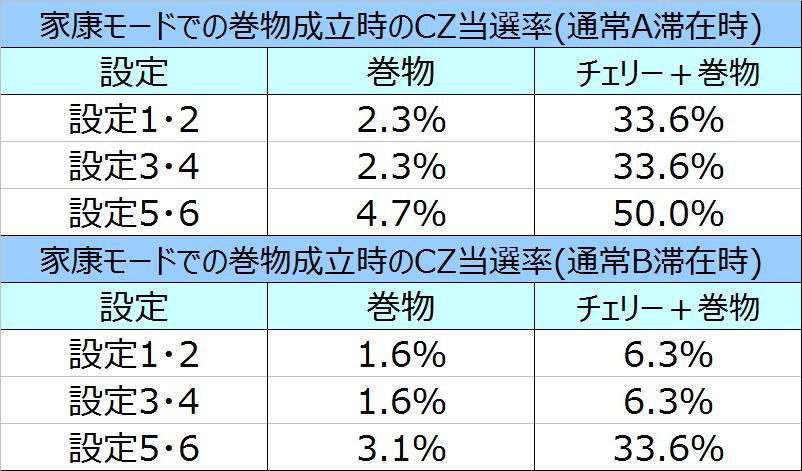 %e5%a4%a9%e4%b8%8b%e5%b8%83%e6%ad%a6%ef%bc%93%e5%ae%b6%e5%ba%b7%e3%83%a2%e3%83%bc%e3%83%89%e3%81%a7%e3%81%ae%e5%b7%bb%e7%89%a9cz%e5%bd%93%e9%81%b8%e7%8e%8701