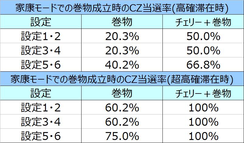 %e5%a4%a9%e4%b8%8b%e5%b8%83%e6%ad%a6%ef%bc%93%e5%ae%b6%e5%ba%b7%e3%83%a2%e3%83%bc%e3%83%89%e3%81%a7%e3%81%ae%e5%b7%bb%e7%89%a9cz%e5%bd%93%e9%81%b8%e7%8e%8702