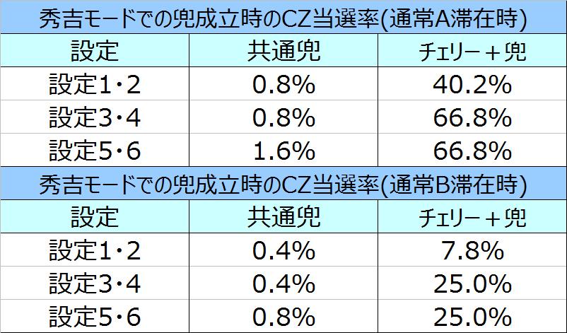 %e5%a4%a9%e4%b8%8b%e5%b8%83%e6%ad%a6%ef%bc%93%e7%a7%80%e5%90%89%e3%83%a2%e3%83%bc%e3%83%89%e3%81%a7%e3%81%ae%e5%85%9ccz%e5%bd%93%e9%81%b8%e7%8e%8701