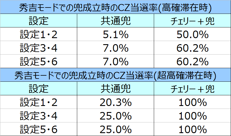 %e5%a4%a9%e4%b8%8b%e5%b8%83%e6%ad%a6%ef%bc%93%e7%a7%80%e5%90%89%e3%83%a2%e3%83%bc%e3%83%89%e3%81%a7%e3%81%ae%e5%85%9ccz%e5%bd%93%e9%81%b8%e7%8e%8702