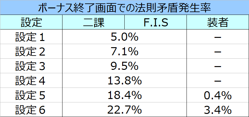 %e6%88%a6%e5%a7%ab%e7%b5%b6%e5%94%b1%e3%82%b7%e3%83%b3%e3%83%95%e3%82%a9%e3%82%ae%e3%82%a2%e6%b3%95%e5%89%87%e7%9f%9b%e7%9b%be%e7%99%ba%e7%94%9f%e7%8e%87