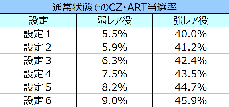 %e6%88%a6%e5%a7%ab%e7%b5%b6%e5%94%b1%e3%82%b7%e3%83%b3%e3%83%95%e3%82%a9%e3%82%ae%e3%82%a2%e9%80%9a%e5%b8%b8cz%e5%bd%93%e9%81%b8%e7%8e%87