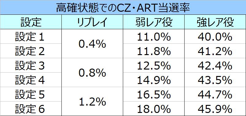 %e6%88%a6%e5%a7%ab%e7%b5%b6%e5%94%b1%e3%82%b7%e3%83%b3%e3%83%95%e3%82%a9%e3%82%ae%e3%82%a2%e9%ab%98%e7%a2%bacz%e5%bd%93%e9%81%b8%e7%8e%87