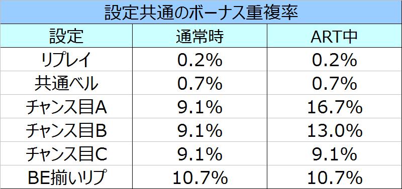 blood%ef%bc%8b%e4%ba%8c%e4%ba%ba%e3%81%ae%e5%a5%b3%e7%8e%8b%e8%a8%ad%e5%ae%9a%e5%85%b1%e9%80%9a%e3%81%ae%e9%87%8d%e8%a4%87%e7%8e%87