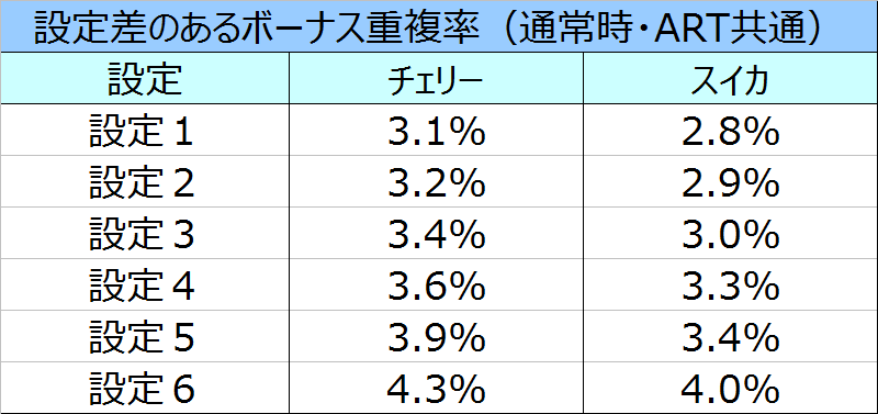 blood%ef%bc%8b%e4%ba%8c%e4%ba%ba%e3%81%ae%e5%a5%b3%e7%8e%8b%e8%a8%ad%e5%ae%9a%e5%b7%ae%e3%81%ae%e3%81%82%e3%82%8b%e9%87%8d%e8%a4%87%e7%8e%87