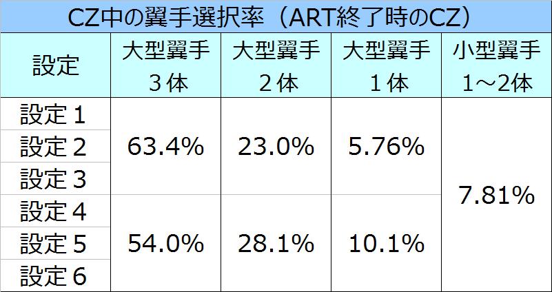 blood%ef%bc%8b%e4%ba%8c%e4%ba%ba%e3%81%ae%e5%a5%b3%e7%8e%8bcz%e3%82%ad%e3%83%a3%e3%83%a9%e9%81%b8%e6%8a%9e%e7%8e%87art%e7%b5%82%e4%ba%86%e6%99%82