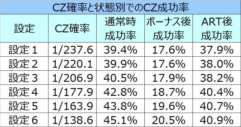 blood%ef%bc%8b%e4%ba%8c%e4%ba%ba%e3%81%ae%e5%a5%b3%e7%8e%8bcz%e7%a2%ba%e7%8e%87