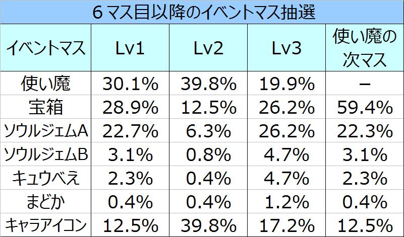 %e3%81%be%e3%81%a9%e3%83%9e%e3%82%ae%ef%bc%92%e3%82%a4%e3%83%99%e3%83%b3%e3%83%88%e3%83%9e%e3%82%b9%e6%8a%bd%e9%81%b8