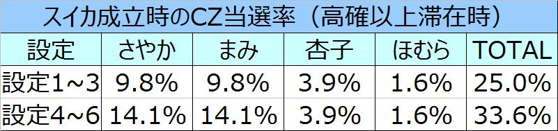 %e3%81%be%e3%81%a9%e3%83%9e%e3%82%ae%ef%bc%92%e3%82%b9%e3%82%a4%e3%82%abcz%e5%bd%93%e9%81%b8%e7%8e%8702