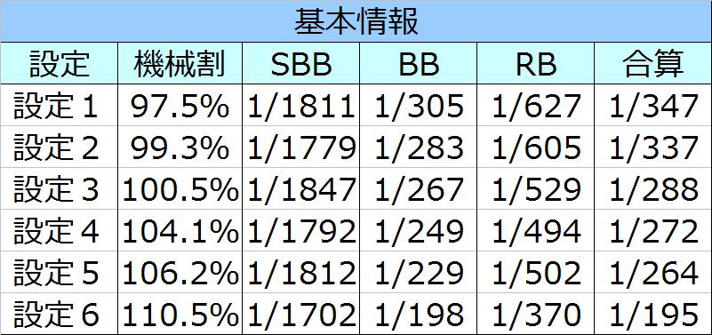 %e3%82%a6%e3%82%a3%e3%83%83%e3%83%81%e3%82%af%e3%83%a9%e3%83%95%e3%83%88%e3%83%af%e3%83%bc%e3%82%af%e3%82%b9%e5%9f%ba%e6%9c%ac%e6%83%85%e5%a0%b1