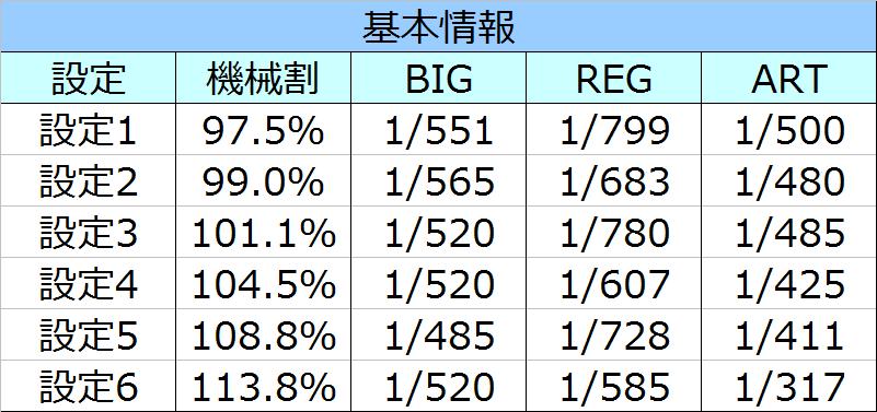%e3%82%a6%e3%82%a3%e3%83%83%e3%83%81%e3%83%9e%e3%82%b9%e3%82%bf%e3%83%bc%e5%9f%ba%e6%9c%ac%e6%83%85%e5%a0%b1