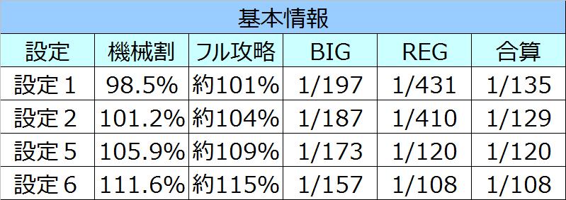 %e3%82%af%e3%83%a9%e3%83%b3%e3%82%ad%e3%83%bc%e3%82%bb%e3%83%ac%e3%83%96%e3%83%ac%e3%83%bc%e3%82%b7%e3%83%a7%e3%83%b3%e5%9f%ba%e6%9c%ac%e6%83%85%e5%a0%b1