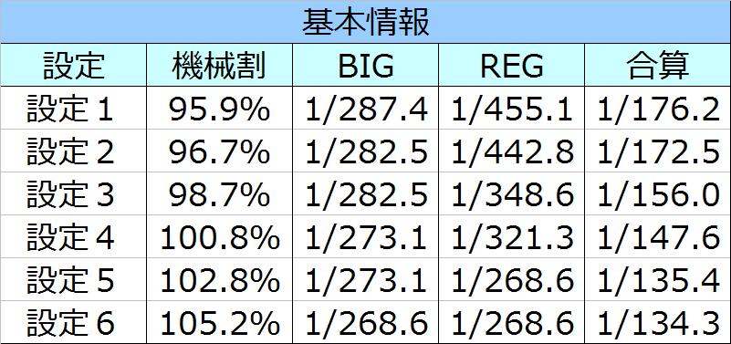 %e3%83%8b%e3%83%a5%e3%83%bc%e3%82%b9%e3%83%a2%e3%83%a2%e3%83%81%e3%83%a3%e3%83%b3%e5%9f%ba%e6%9c%ac%e6%83%85%e5%a0%b1