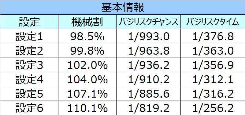 %e3%83%90%e3%82%b8%e3%83%aa%e3%82%b9%e3%82%af%ef%bc%93%e5%9f%ba%e6%9c%ac%e6%83%85%e5%a0%b1
