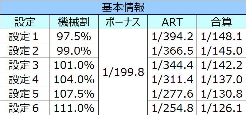 %e3%83%93%e3%83%b3%e3%82%b4%e3%83%aa%e3%82%be%e3%83%bc%e3%83%88%e5%9f%ba%e6%9c%ac%e6%83%85%e5%a0%b1