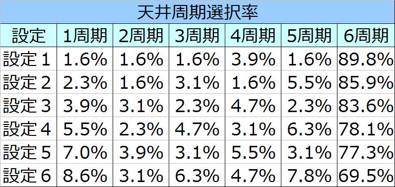 %e3%83%97%e3%83%aa%e3%82%b7%e3%83%a9%e3%81%a8%e9%ad%94%e6%b3%95%e3%81%ae%e6%9c%ac%e5%a4%a9%e4%ba%95%e9%81%b8%e6%8a%9e%e7%8e%87