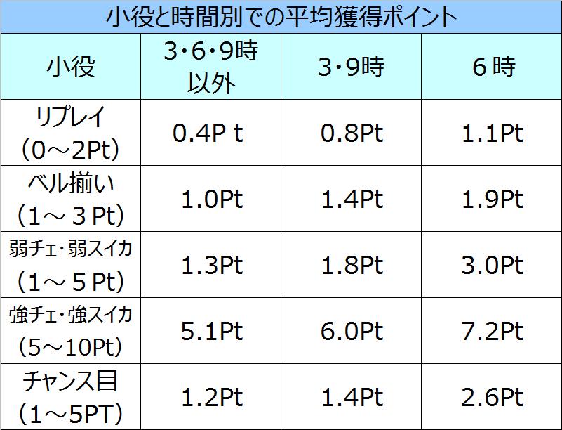 %e3%83%97%e3%83%aa%e3%82%b7%e3%83%a9%e3%81%a8%e9%ad%94%e6%b3%95%e3%81%ae%e6%9c%ac%e5%b9%b3%e5%9d%87%e7%8d%b2%e5%be%97pt