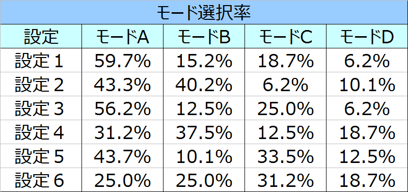 %e3%83%a1%e3%82%bf%e3%83%ab%e3%82%ae%e3%82%a2%e3%82%bd%e3%83%aa%e3%83%83%e3%83%89%e3%83%a2%e3%83%bc%e3%83%89%e9%81%b8%e6%8a%9e%e7%8e%87