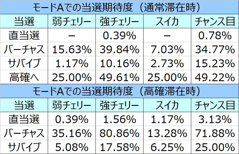 %e3%83%a1%e3%82%bf%e3%83%ab%e3%82%ae%e3%82%a2%e3%82%bd%e3%83%aa%e3%83%83%e3%83%89%e3%83%a2%e3%83%bc%e3%83%89a%e6%9c%9f%e5%be%85%e5%ba%a6