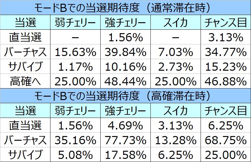 %e3%83%a1%e3%82%bf%e3%83%ab%e3%82%ae%e3%82%a2%e3%82%bd%e3%83%aa%e3%83%83%e3%83%89%e3%83%a2%e3%83%bc%e3%83%89b%e6%9c%9f%e5%be%85%e5%ba%a6
