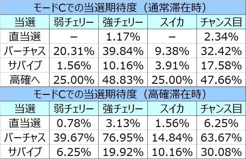 %e3%83%a1%e3%82%bf%e3%83%ab%e3%82%ae%e3%82%a2%e3%82%bd%e3%83%aa%e3%83%83%e3%83%89%e3%83%a2%e3%83%bc%e3%83%89c%e6%9c%9f%e5%be%85%e5%ba%a6
