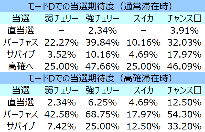 %e3%83%a1%e3%82%bf%e3%83%ab%e3%82%ae%e3%82%a2%e3%82%bd%e3%83%aa%e3%83%83%e3%83%89%e3%83%a2%e3%83%bc%e3%83%89d%e6%9c%9f%e5%be%85%e5%ba%a6