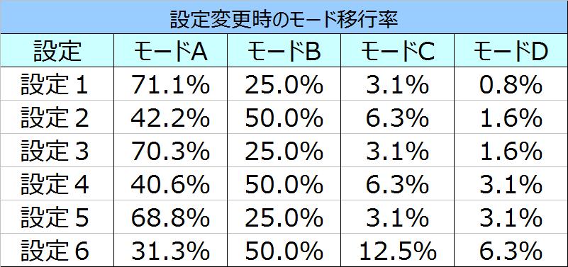 %e3%83%ad%e3%83%bc%e3%83%89%e3%82%aa%e3%83%96%e3%83%b4%e3%82%a1%e3%83%bc%e3%83%9f%e3%83%aa%e3%82%aa%e3%83%b3%e3%83%aa%e3%82%bb%e3%83%83%e3%83%88%e6%99%82%e3%83%a2%e3%83%bc%e3%83%89
