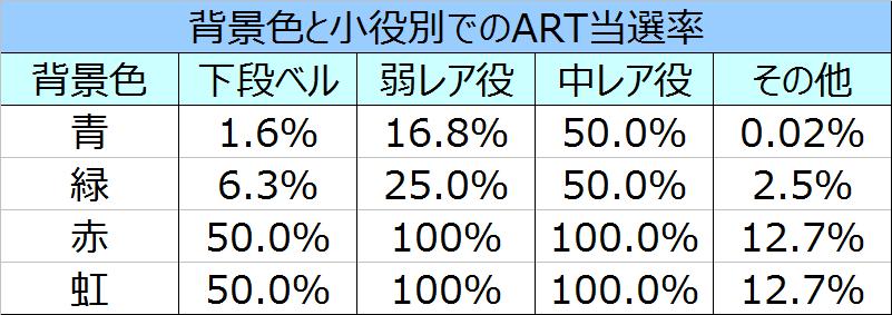 %e3%83%ad%e3%83%bc%e3%83%89%e3%82%aa%e3%83%96%e3%83%b4%e3%82%a1%e3%83%bc%e3%83%9f%e3%83%aa%e3%82%aa%e3%83%b3art%e5%b0%8f%e5%bd%b9%e3%81%a8%e8%83%8c%e6%99%af%e8%89%b2%e5%88%a5%e5%bd%93%e9%81%b8