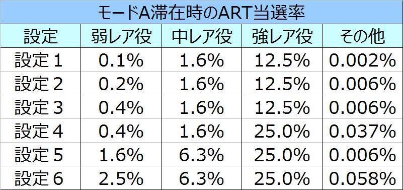 %e3%83%ad%e3%83%bc%e3%83%89%e3%82%aa%e3%83%96%e3%83%b4%e3%82%a1%e3%83%bc%e3%83%9f%e3%83%aa%e3%82%aa%e3%83%b3art%e5%bd%93%e9%81%b8%e7%8e%87%e3%83%a2%e3%83%bc%e3%83%89a