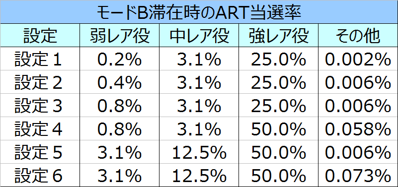 %e3%83%ad%e3%83%bc%e3%83%89%e3%82%aa%e3%83%96%e3%83%b4%e3%82%a1%e3%83%bc%e3%83%9f%e3%83%aa%e3%82%aa%e3%83%b3art%e5%bd%93%e9%81%b8%e7%8e%87%e3%83%a2%e3%83%bc%e3%83%89b